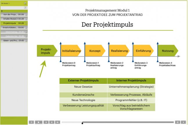 Screenshot aus dem Web Based Training